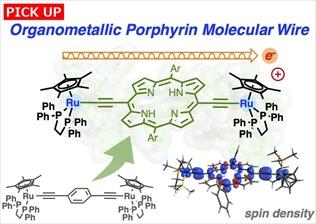 Development of High-Conductive Organomtallic Molecular Wires