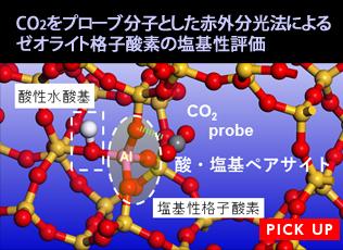 CO<sub>2 </sub>をプローブ分子とした赤外分光法によるゼオライト格子酸素の塩基性評価