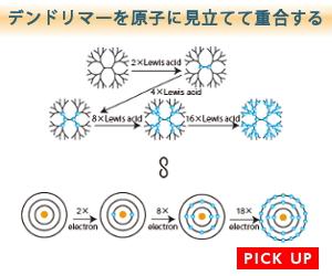 デンドリマーを原子に見立てて重合する