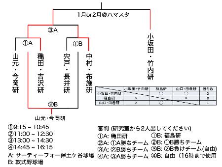 yakyu161213.jpg